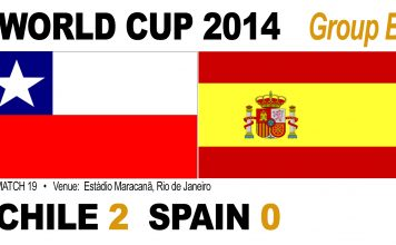 Chile 2-0 Spain
