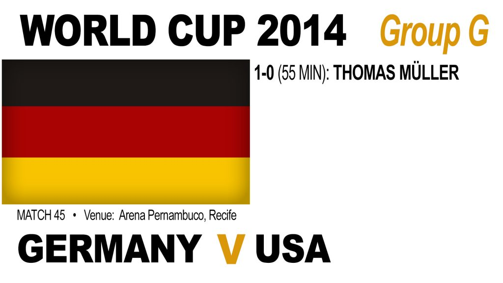 Thomas Müller winner for Germany beats USA