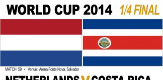 Holland v Costa Rica