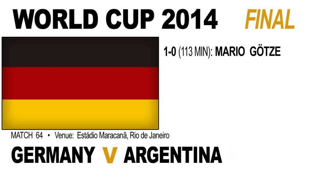 2014 FIFA World Cup Final: Germany 1-0 Argentina