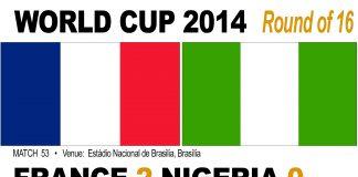 France 2-0 Nigeria