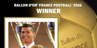 Cristiano Ronaldo Ballon d'or winner